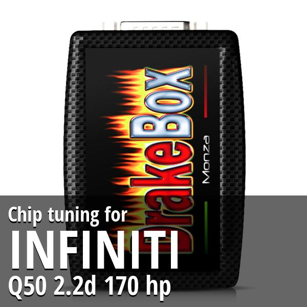 Chip tuning Infiniti Q50 2.2d 170 hp
